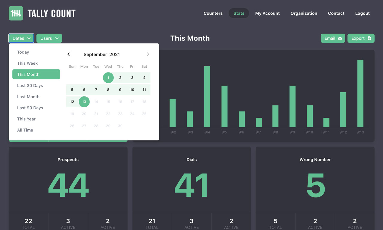 Counting Stats Dashboard